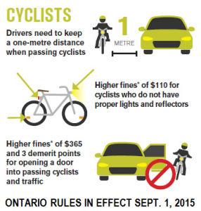 cycling, rules, Ontario
